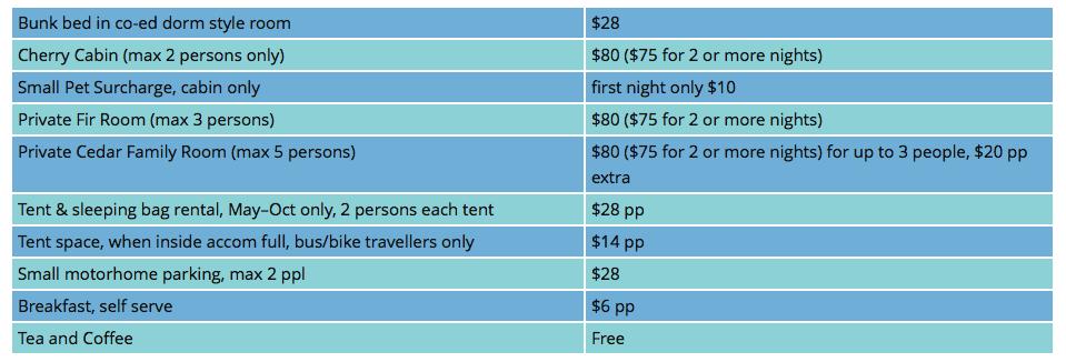 Up the Creek Roberts Creek Pricing