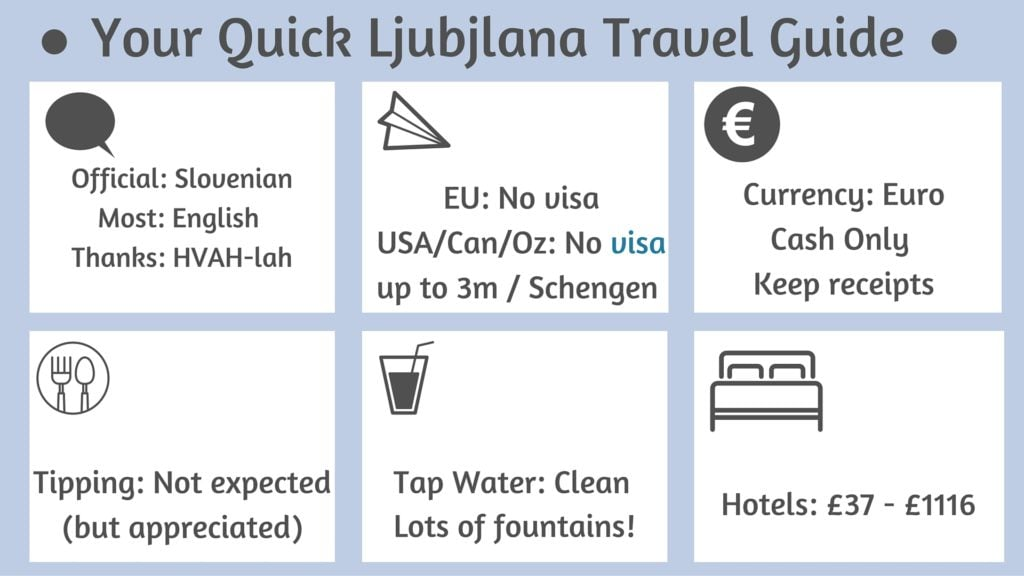 Your Quick Travel Guide I Things to do in Ljubljana