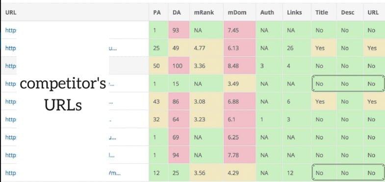 Check competitors Keysearch