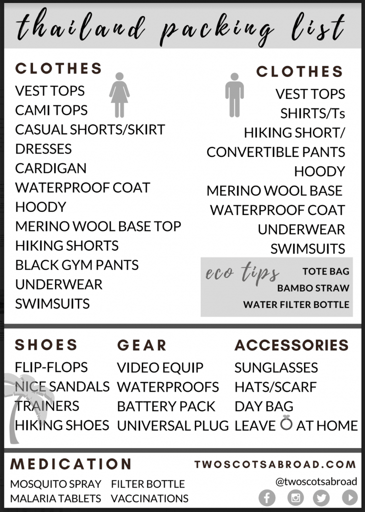 Thailand Packing List Checklist